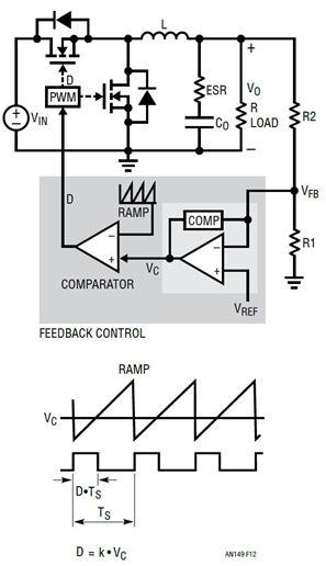 图   :具闭合电压反馈环路的电压模式降压型转换器方框图