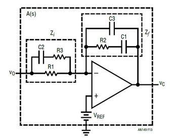 小信号建模的基本概念和方法    为了优化电压模式 pwm 转换器,如图 1