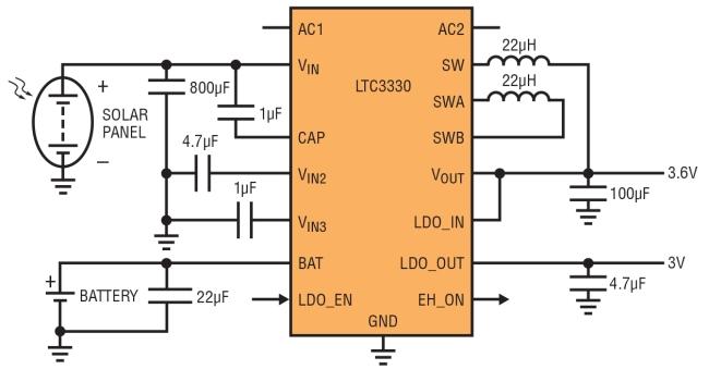 一个额外的 ldo 输出由逻辑输入引脚控制,这用来设定温度传感器电源的