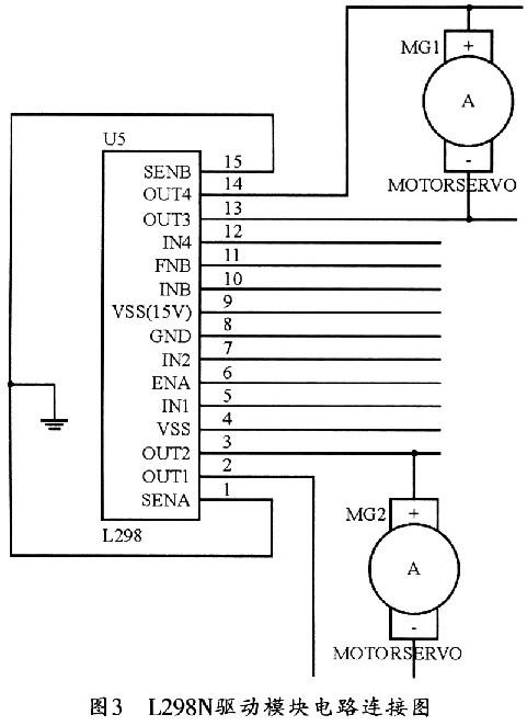 基于atmega16l单片机的智能小车的设计与制作