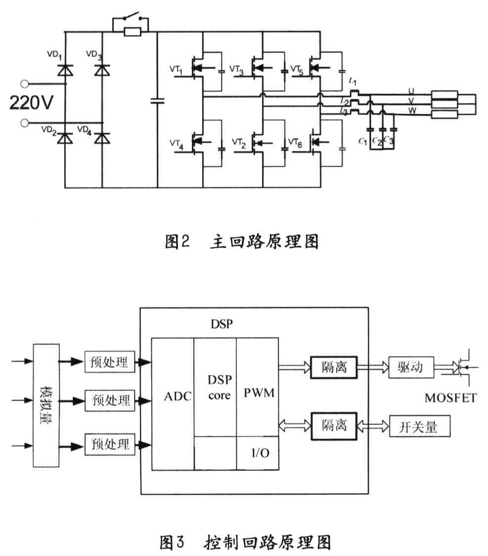 滤波电路将单相交流电变成直流电 主回路原理图如图2所示.   1.2 控图片