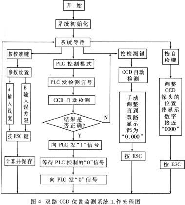 电路 电路图 电子 设计 素材 原理图 379_420
