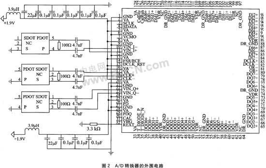 千兆高速采集系统的硬件电路设计