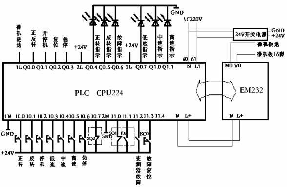84.4/114.8A 额定转速 1473/733rpm 额定功率因数 0.8 绝缘等级 B 该调度绞车在未采用变频器前 ,用户首先采用工频45KW电机高速将铁牛从牛棚里拉出,经过40min拉到位,与列车车厢连接,然后装车。采用55KW电机低速拖动车厢,由于用户出料口出料时多时少,绞车为配合列车装煤 , 需要频繁起动 、 停止 , 启动电流比较大 , 接触器的触点及线圈经常损坏 , 影响了列车的正常装车 。 为了提高装车效率 , 大屯选煤厂决定选用我山东新风光电子科技发展有限公司生产的 JD-BP32-9