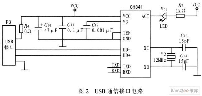 1 系统结构 利用ADuC845单片数据采集器件和CH341 USB接口器件构成的数据采集与控制系统的框图如图1所示。ADuC845完成模拟量数据采集、开关量的输入输出、控制电压和PWM控制信号输出,CH341USB接口器件完成PC机与ADuC845的数据传输。  ADuC845中的数据打包后经USB器件传送至PC机,利用 PC机的数据处理程序完成数据处理与分析,并将其显示在所设计的系统界面上。同时,将控制命令通过USB接口传送至ADuC845,实现对外围设备的控制。 2 USB通信接口电路 USB通信接