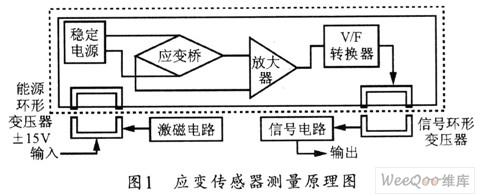 电路 电路图 电子 原理图 480_196