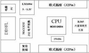 基于MC9S12NE64单片机实现以太网服务应用器的开发设计