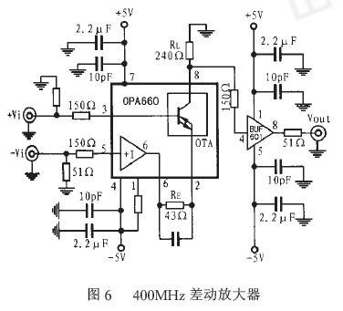 宽带运算跨导放大器opa660