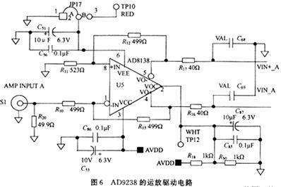 12b双通道高速a/d转换器ad9238的原理及应用