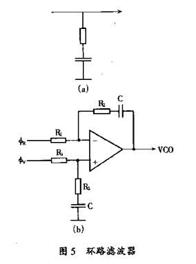 显然n计数器的容量大于a计数容量.在环路设计时,也必须是n>a.