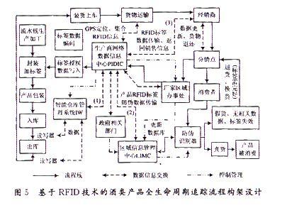 电路 电路图 电子 原理图 405_293
