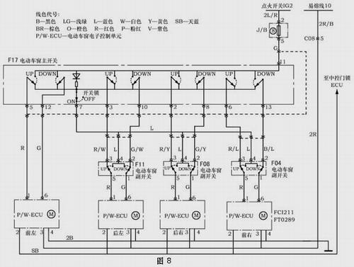 汽车电动车窗控制电路设计