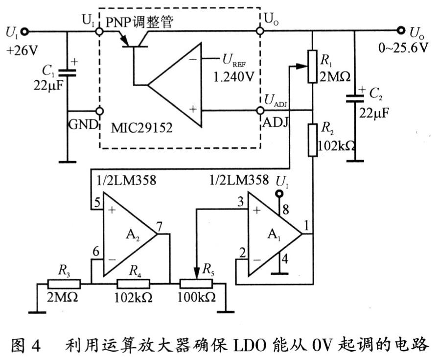 1 提高LD0输入电压的方法 当输入电压超过现有LDO的最高输入电压时,可在LD0的输入端增加一个前置调节器(Preregulator),以满足高压输入的条件。利用前置稳压器提高LDO输入电压的电路如图1所示。电路中采用一片由美国Micrel公司生产的MIC29150一12型低压差线性稳压器,其最高输入电压为+26V,输出为+12V/1A。前置稳压器由达林顿管VT,电阻R1和R2、25V/200mW的稳压管VDz构成。达林顿管的电流放大系数约为1000倍即可。R1为稳压管的限流电阻,R1、R2还作为达林
