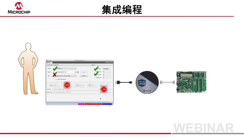 面向操作员的MPLAB®集成编程环境(IPE)视频