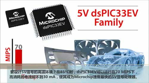 dsPIC33EV 5V CAN-LIN���Ź��߰���Ƶ