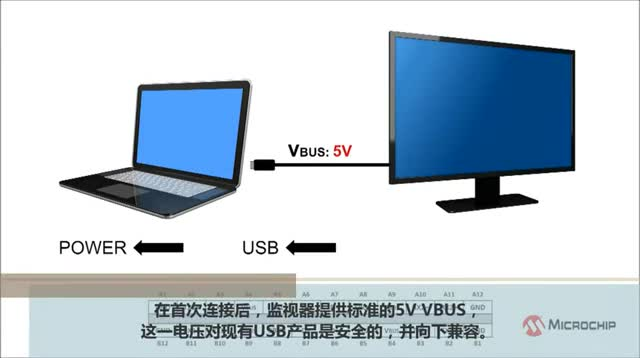 USB-C技术和USB Power Delivery视频