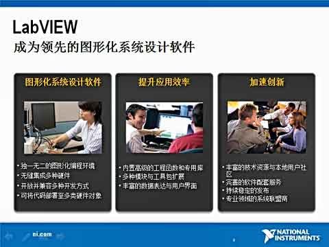 LabVIEW和LabVIEW天下会初探视频