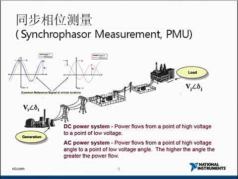 高速ad转换器ads8364在电能质量监控系统中的应用