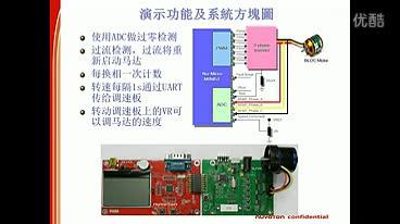 Nuvoton Mini51无刷直流电机控制演示视频