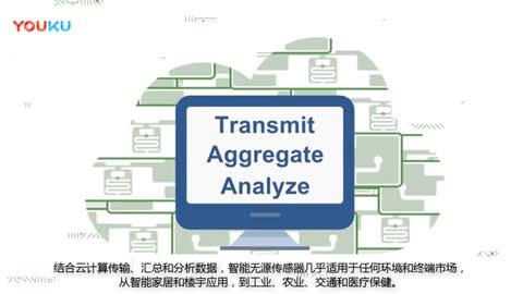 数据感测与采集统包方案视频