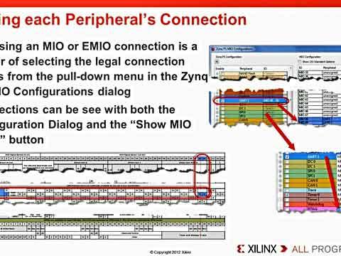 Mio - 电子工程网