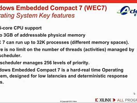 Overview of Windows Embedded Compact 7 for Zynq7000 AP SoC视频