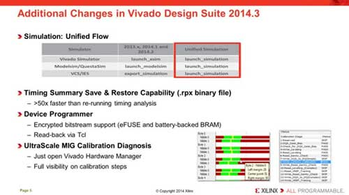 What is new in Vivado 2014.3视频